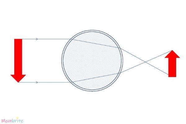Light-Refraction-Diagram