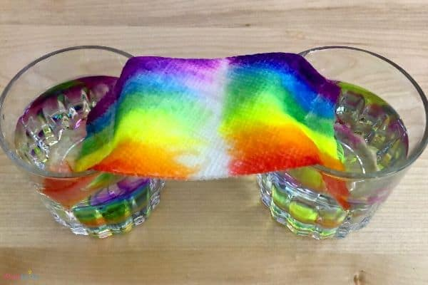 Rainbow Paper Towel Colors