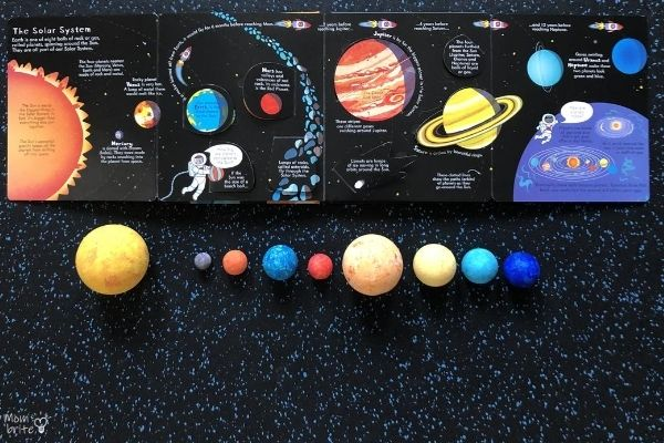 3D Solar Model Planets Lined Up