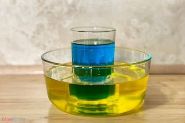Color Changing Water Experiment Green